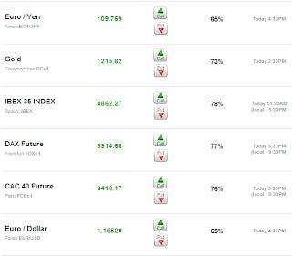 seleccionar brokers opciones binarias