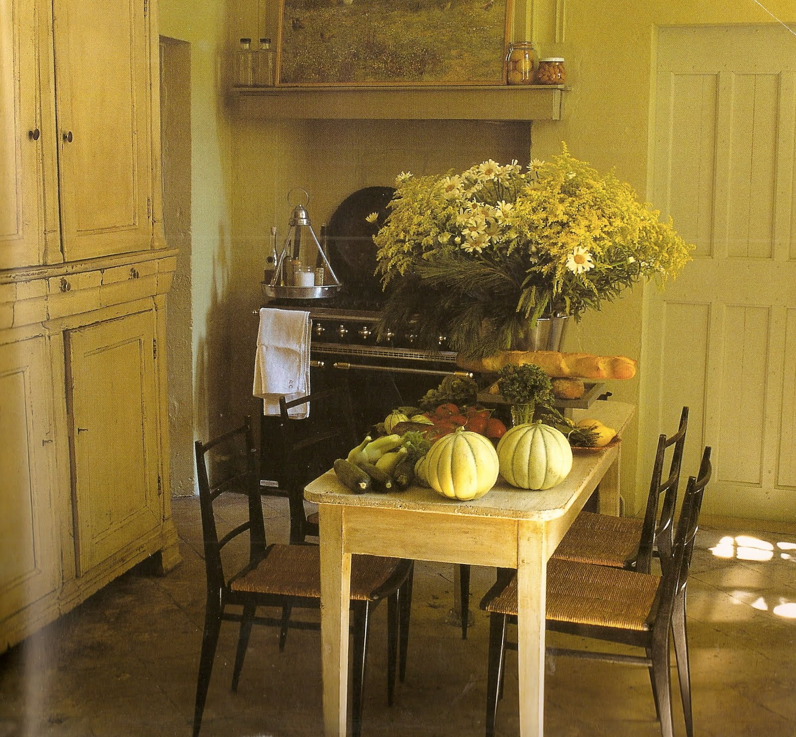 Dcor de Provence: French Country Details