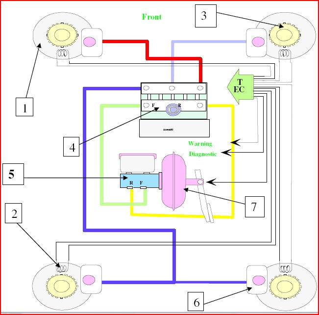 Abs System Wiring Diagram – Periodic & Diagrams Science