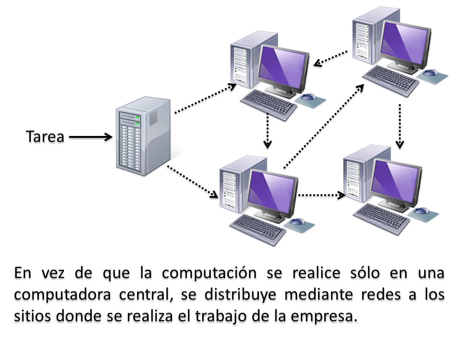 Raymond mcleod sistemas de informacion gerencial