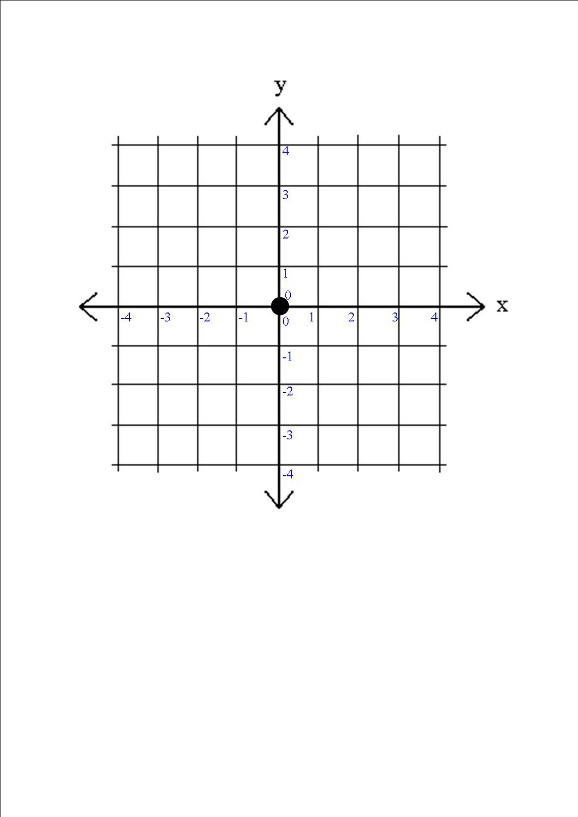 Pa Distance Learning Project Math Tip Of The Day Coordinates On A Grid