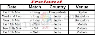Ireland ICC cricket world cup 2011 match schedule