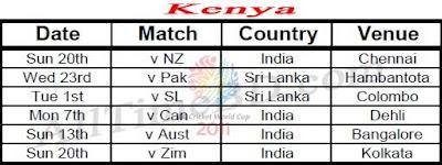 Kenya ICC cricket world cup 2011 match schedule