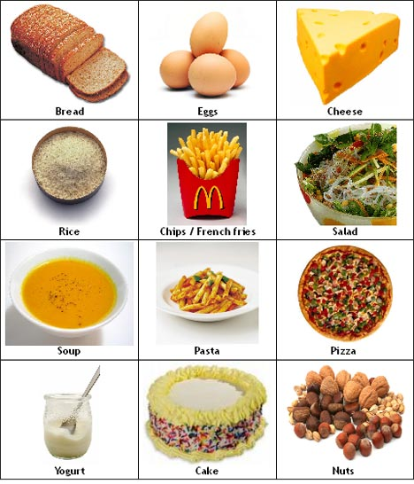 Fast Food Thesaurus