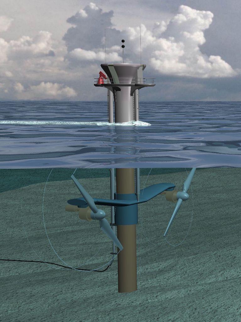 Energy  Tidal Energy