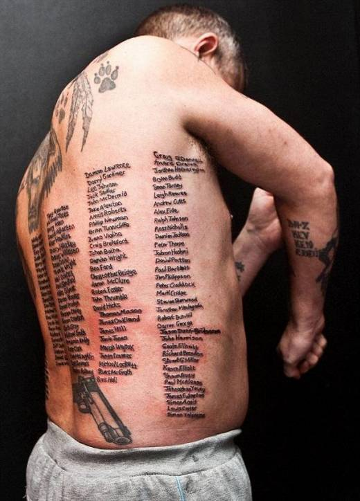 Nice tattoo ideas for men