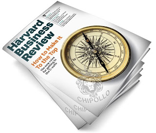 harvard business review free pdf