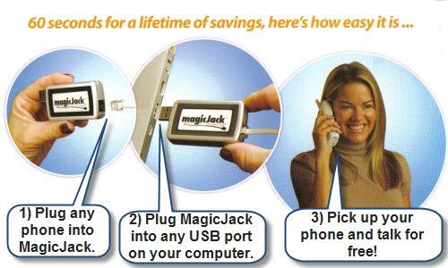 Virgin Mobile TM: The Magic Jack Trial