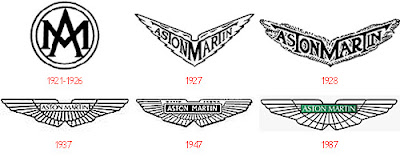 Aston Martin - Evolution of Logos & Brand