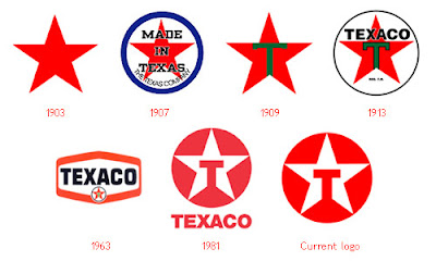 Texaco Logo - Evolution of Logos