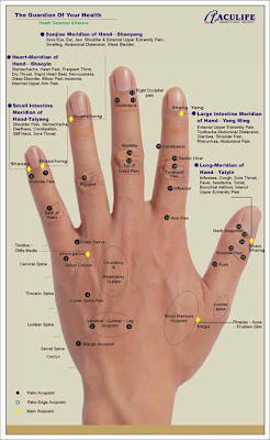 reflexology foot diagram reflex zones 2001 ford explorer sport wiring aculife.-life electro-acupuncture