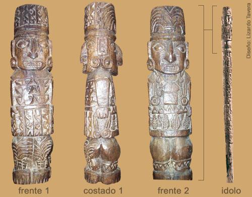 Resultado de imagen para templo del luna pachacamac