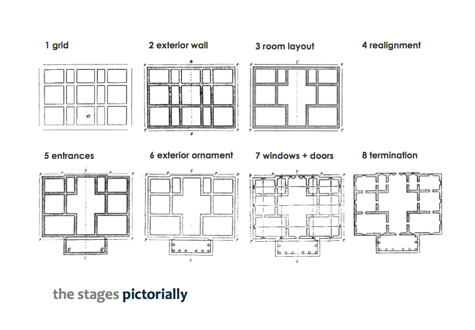 stages Palladian Home Plans on shingle style home plans, gothic revival home plans, double staircase home plans, neoclassical home plans, american colonial home plans, greek revival home plans,
