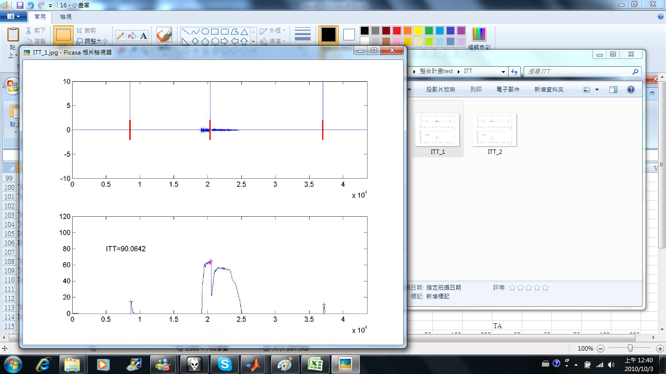 Labview & Matlab for PT