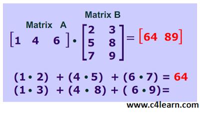 C Program to Multiply Two 3 X 3 Matrices - Matrix Programs - c4learn com