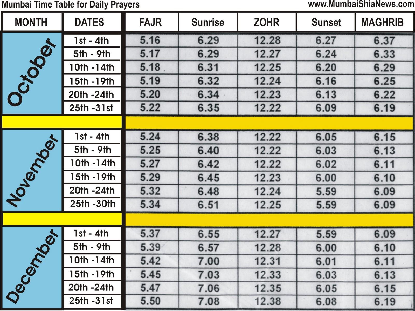 Mumbai Shia News: Namaaz (Salaat) Time-Table for Mumbai City