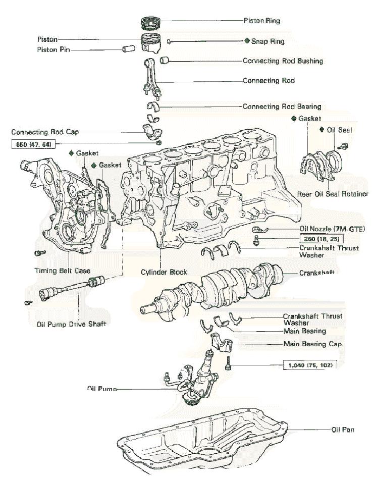 Tomographymeetsmasochism  Damien Ortega    Exploding Diagrams
