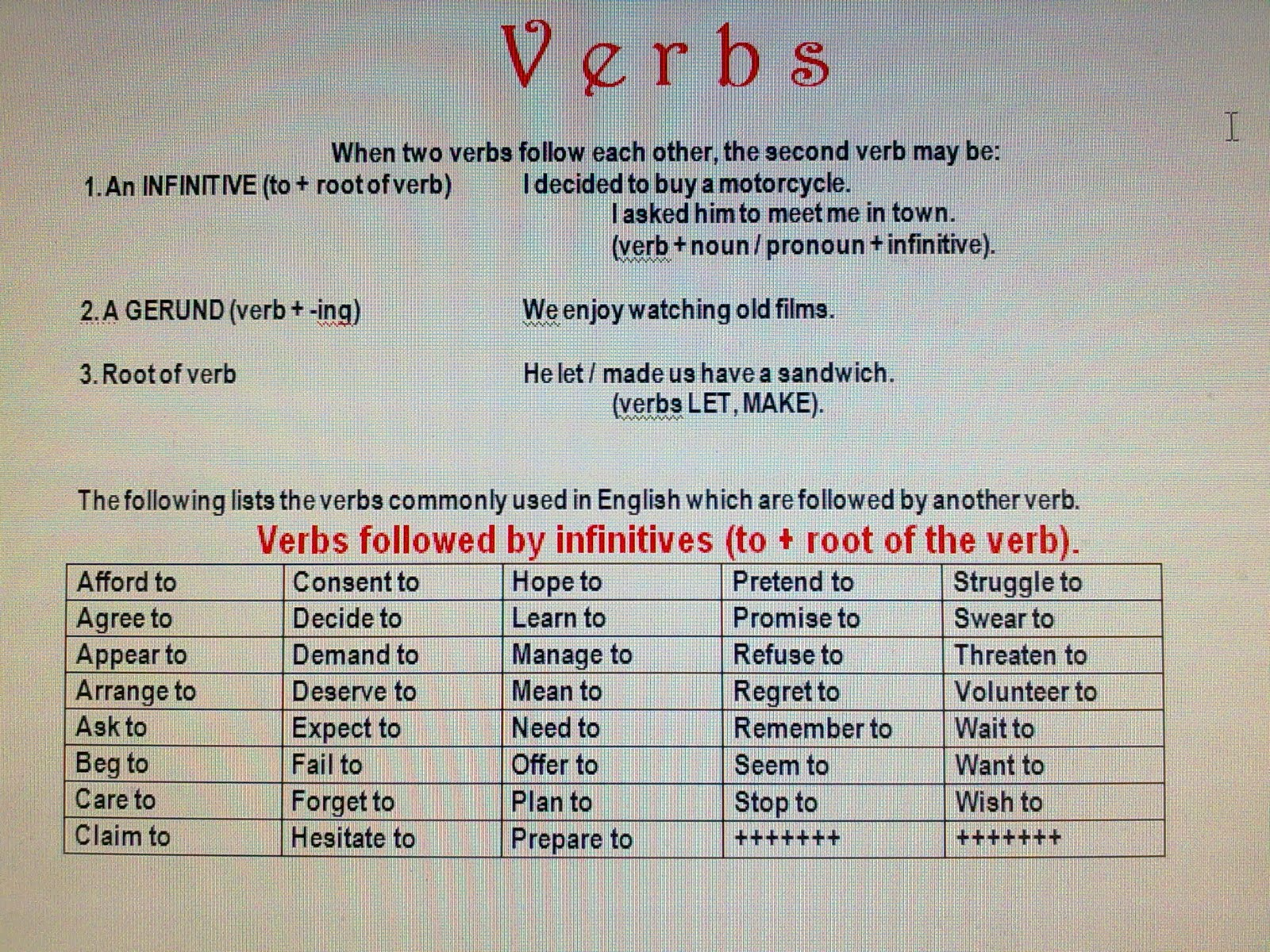 Valme S English Corner Verbs Followed By Gerunds Or