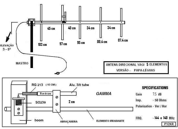 ANTENA YAGI DE 5 ELEM. (145Mhz)