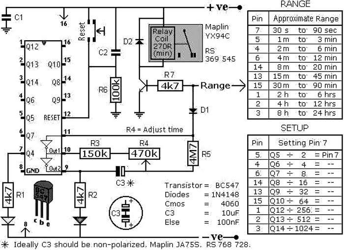 Free Project Circuit Diagram: Timer Circuit Using 4060B IC