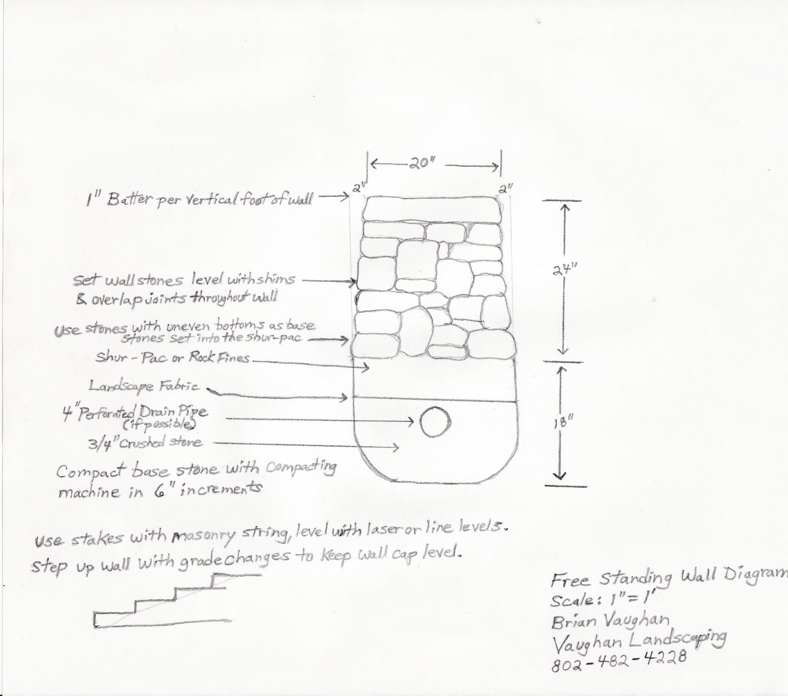 Vaughan Landscaping  Stone Wall Construction Diagrams