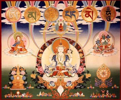 A Via Da Libertação Mantra Om Mani Padme Hum