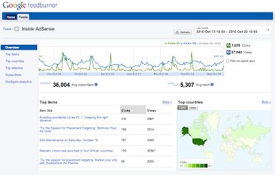 The new Feedburner looks more like Google Analytics