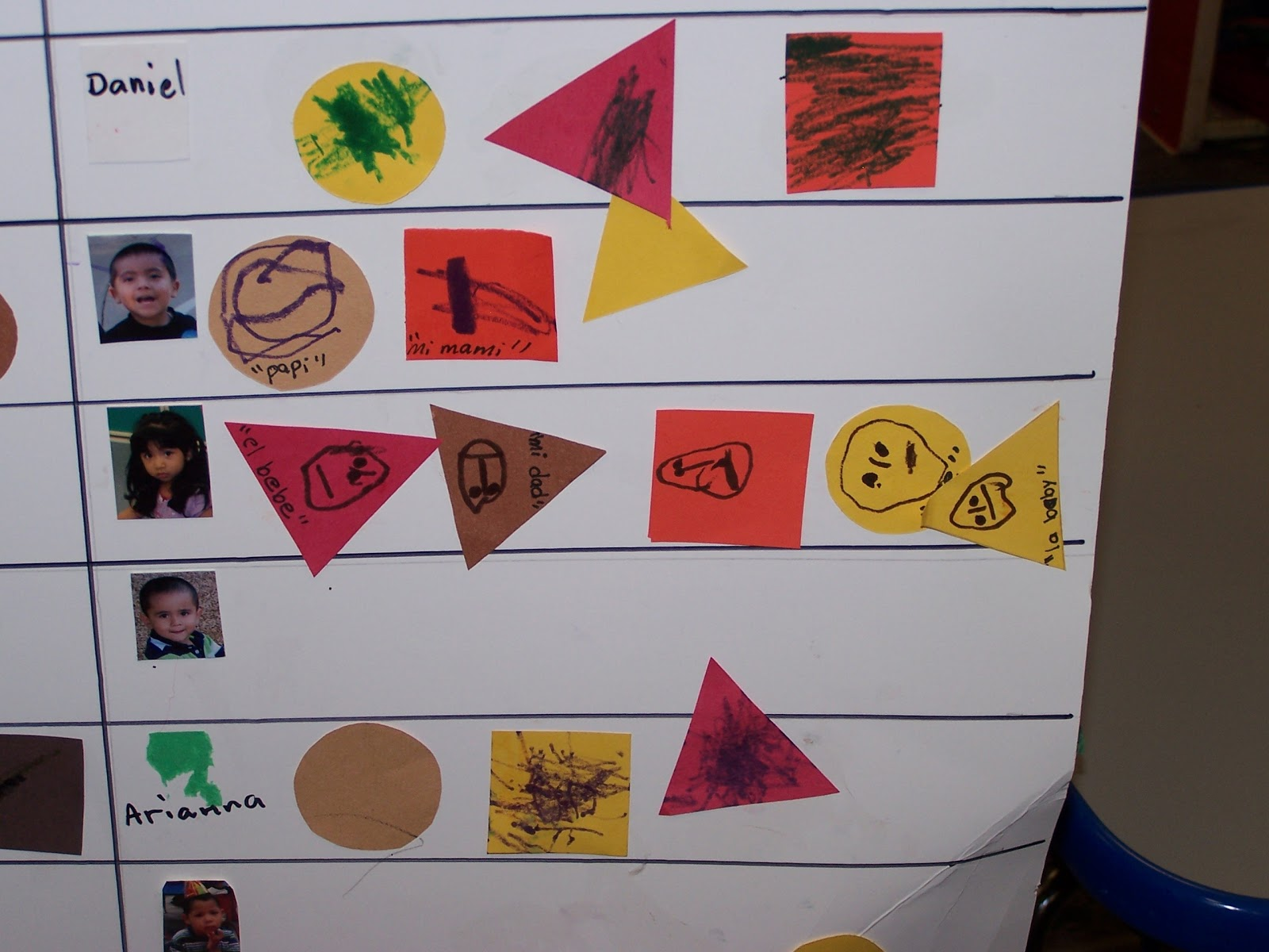 Learning And Teaching With Preschoolers Graphing Our Families