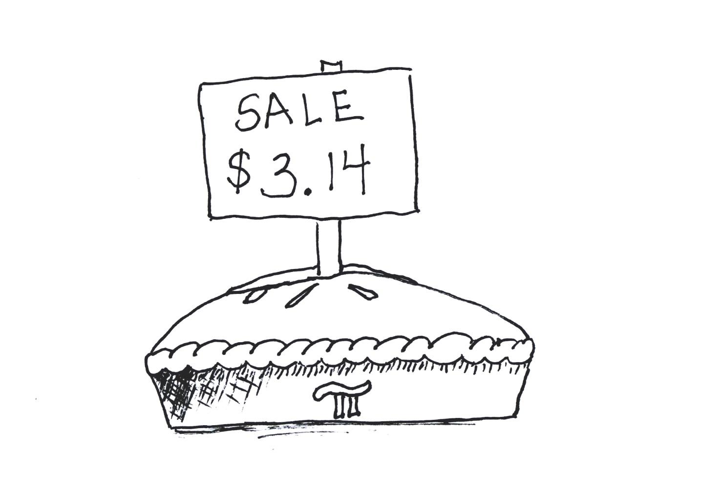 Pie Squared Symbol