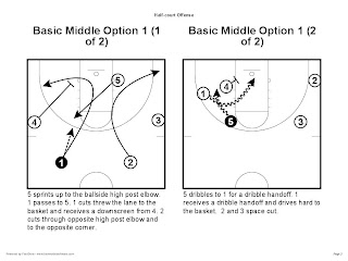 NBA Princeton Offense Playbook EBook  Www.coachpeterman  ec8a6cae8