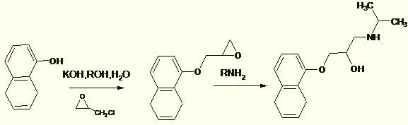 Propranolol Drug Interactions
