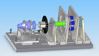 Project Ideas: Automobile engineering project ideas