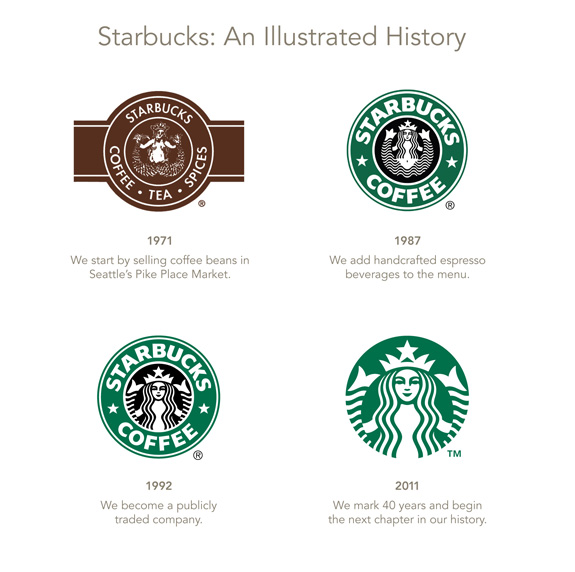 Starbucks Design Your Own Travel Mug