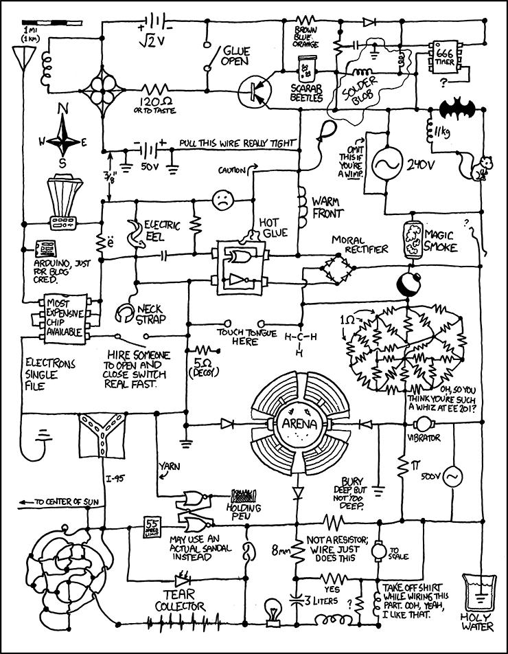 Wiring Diagram For Bilge Pump, Wiring, Free Engine Image