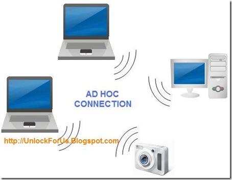 Ad hoc iphone no internet