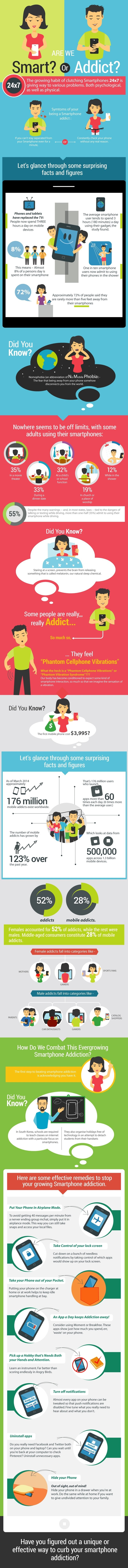 Are We Smart Or Addict? - #infographic